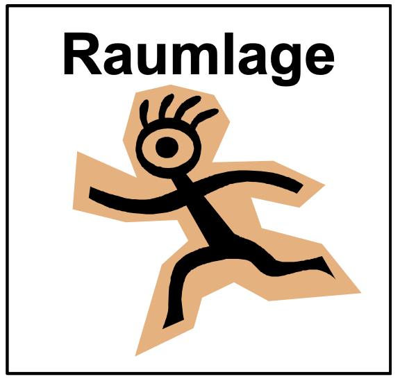 Raumlage